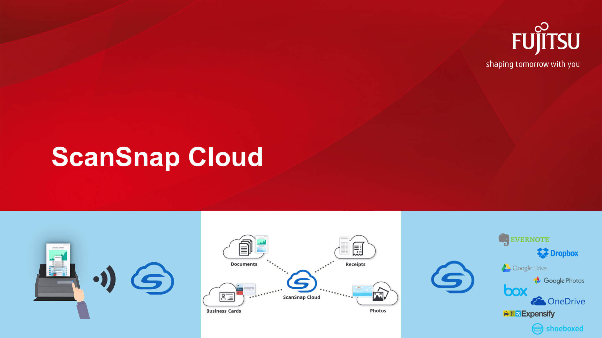 ScanSnap Cloud - ScanSnap iX500 und ScanSnap iX100 - direktes Scannen in die Cloud